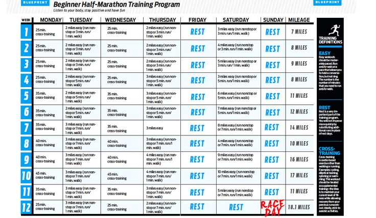 Beginner's Half Marathon Training Program - check out the accompanying article for more details and to download the pdf!