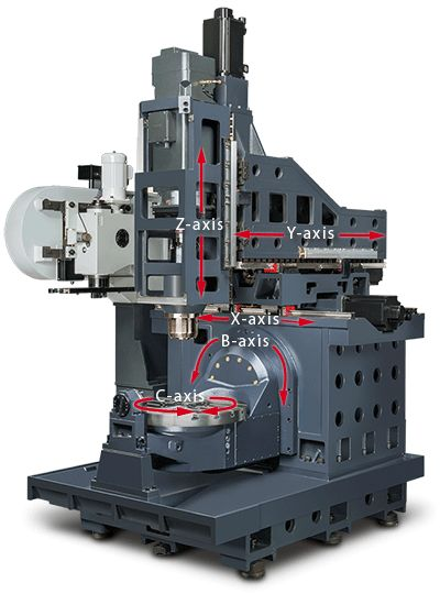 YAMA SEIKI - 5-Axis Machining Center FCV-620 series