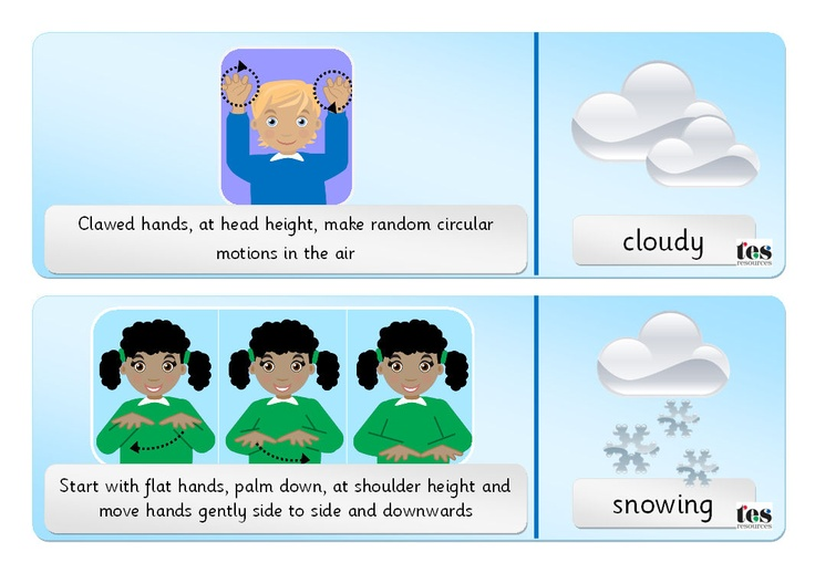 Sign Language Weather Cards. Colourful cards with clear sign language illustrations plus supportive images and text (Sassoon font).