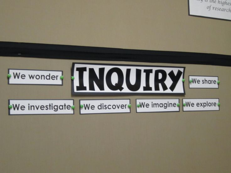 """Inquiry Bulletin Board documentation, """"I wonder"""" statements, and a """"parking lot"""" for things to investiage later"""