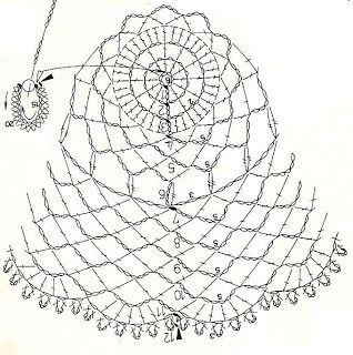 zvoneček 16 schema, U Kathryn : Szydełkowe dzwonki/Crochet bells