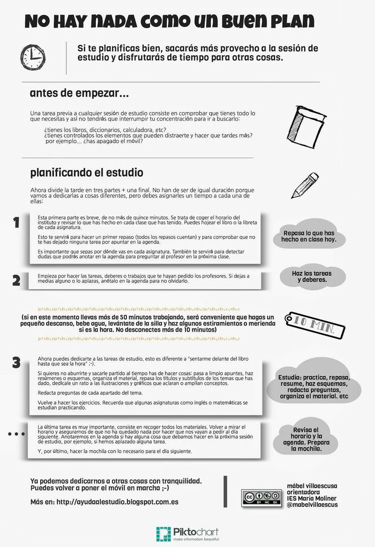 Buen plan de trabajo (imprimible)