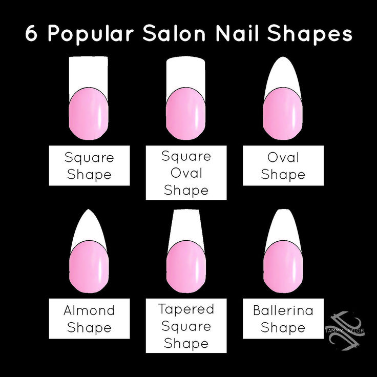 Tammy Taylor 6 Popular Salon Nail Shapes Square Nails Oval Almond Tapered And