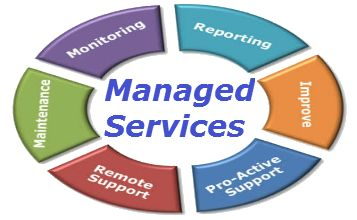 A #ManagedServiceProvider like Flightcase assists clients with different levels of support in order to meet the requirements saving the IT staff from the herculean task of remaining updated with the changing technology.  To know more visit : http://fltcase.com/IT-managed-services.php