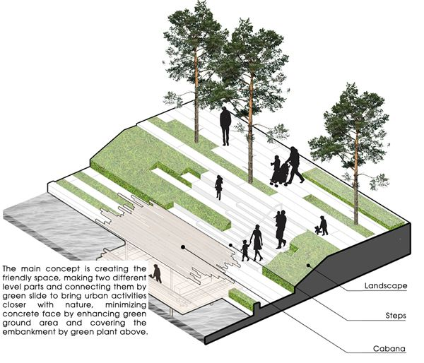 Best Urban Design Ideas On Pinterest Urban Design Plan