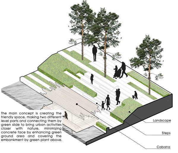 The concept behind Dong Da Lake-scape. Image courtesy of Mia Design Studio
