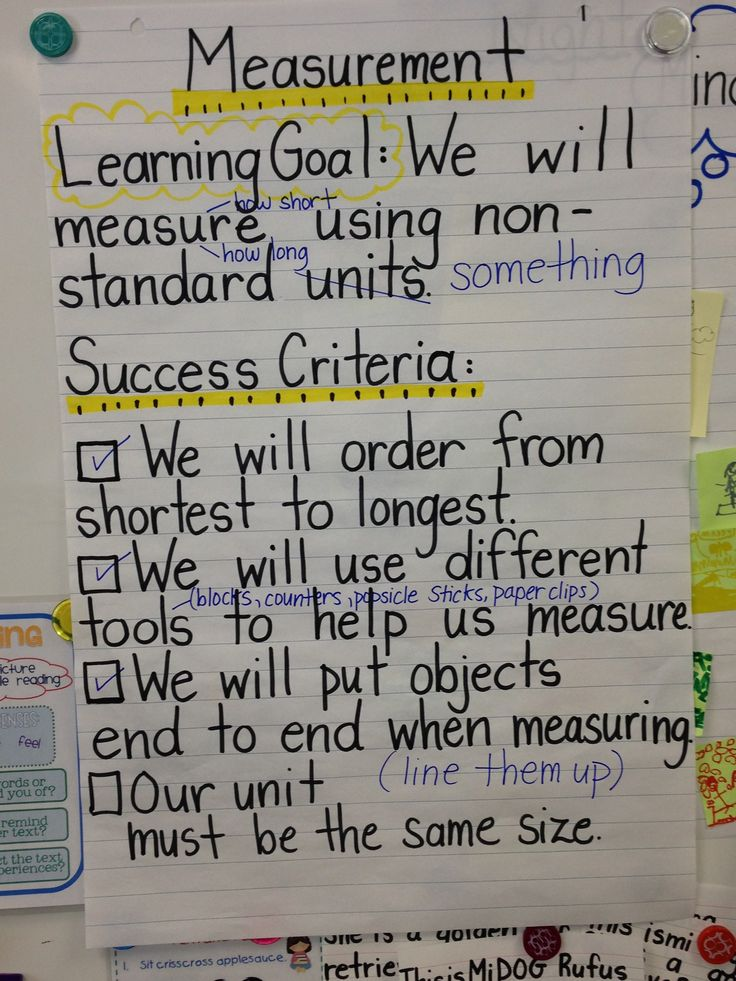 measuring with nonstandard units - Google Search Anchor Chart More