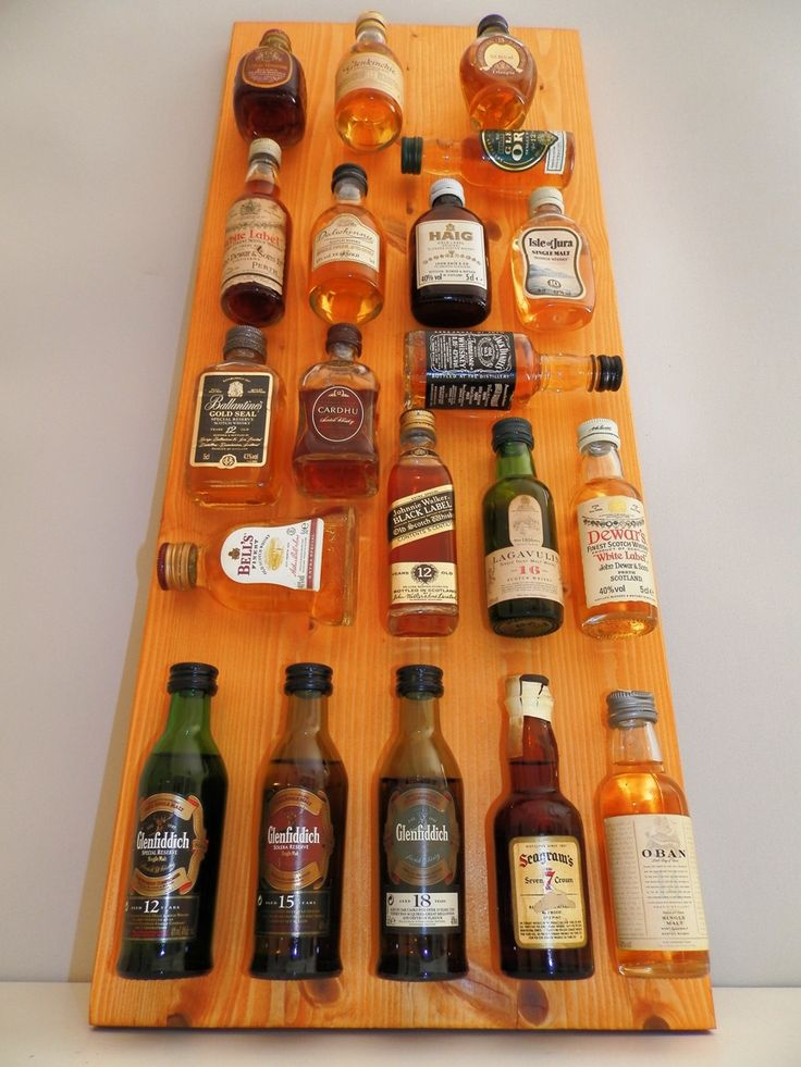The history of Whiskey