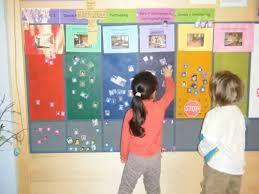 bildergebnis f r magnettafel kinder kinder magnettafel kinder kindergarten themen und. Black Bedroom Furniture Sets. Home Design Ideas