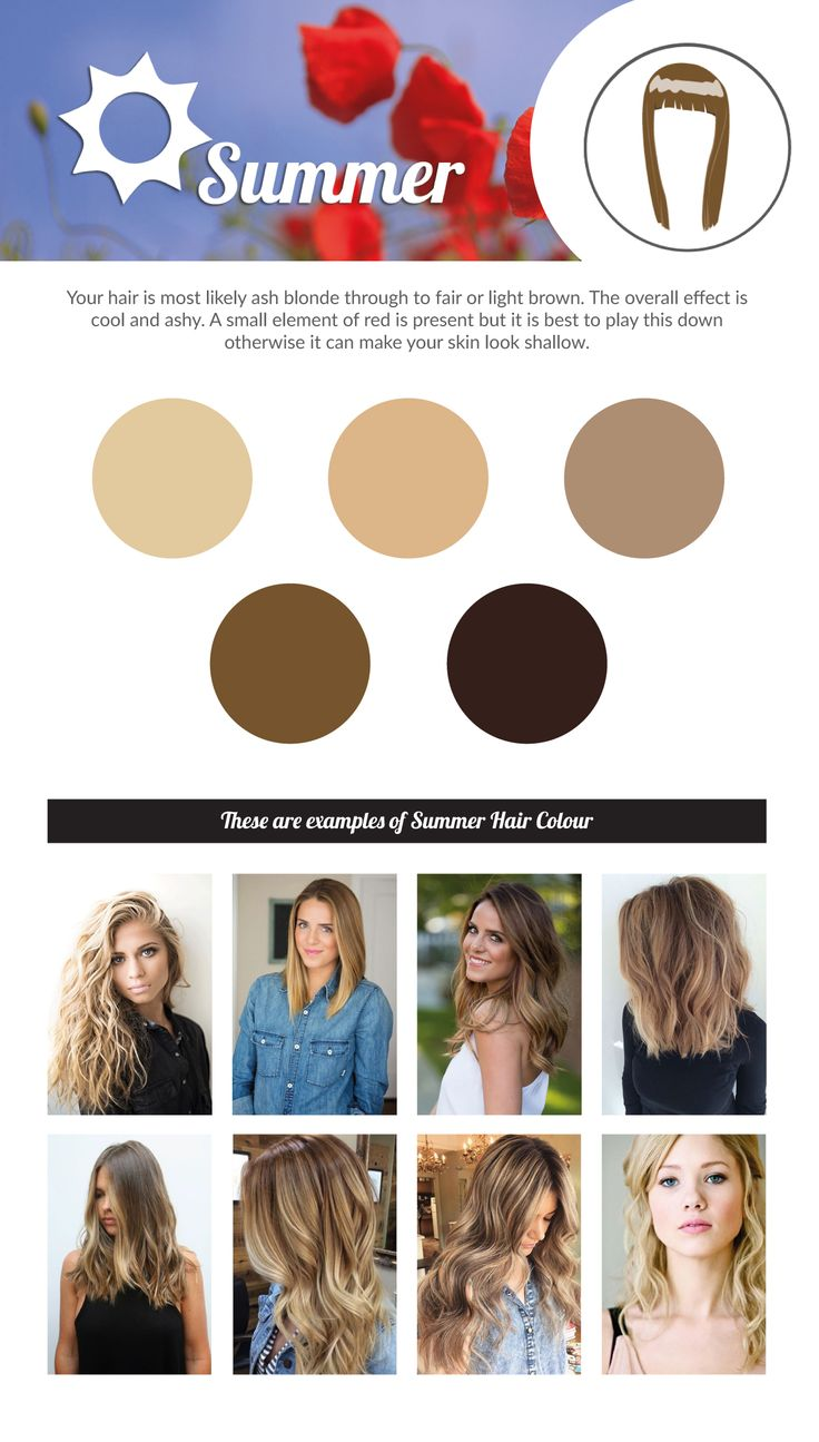 SUMMER Hair Colour Chart.