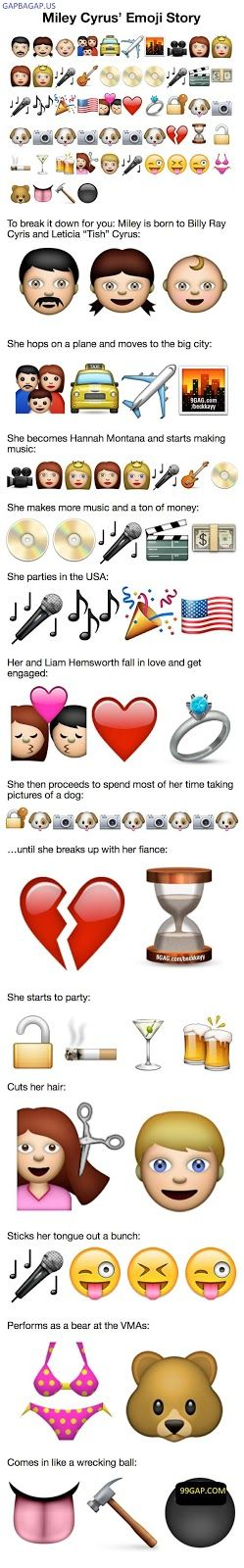 Hilarious Emoji About Miley Cyrus