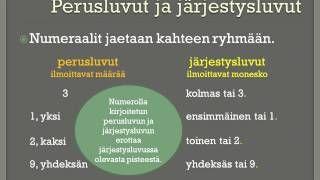 Opetustuubi - YouTube Numeraalit