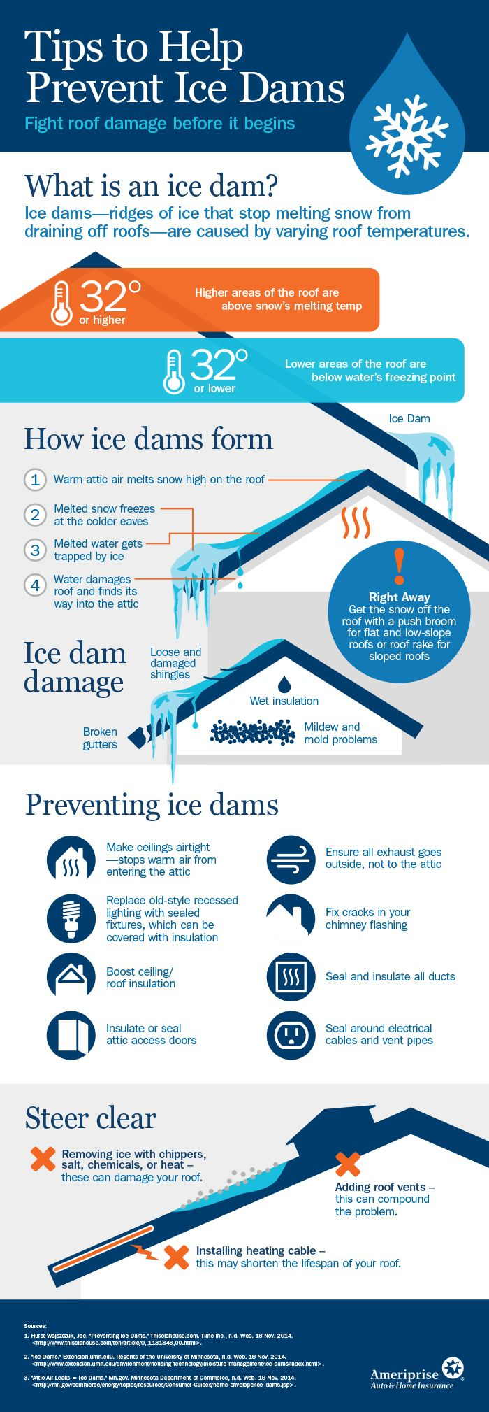 29 best home maintenance and safety infographics images on pinterest rh pinterest com