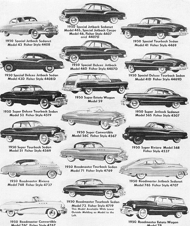 Identifying 1946-1953 Buick Automobiles - Route 66 Hot Rod High