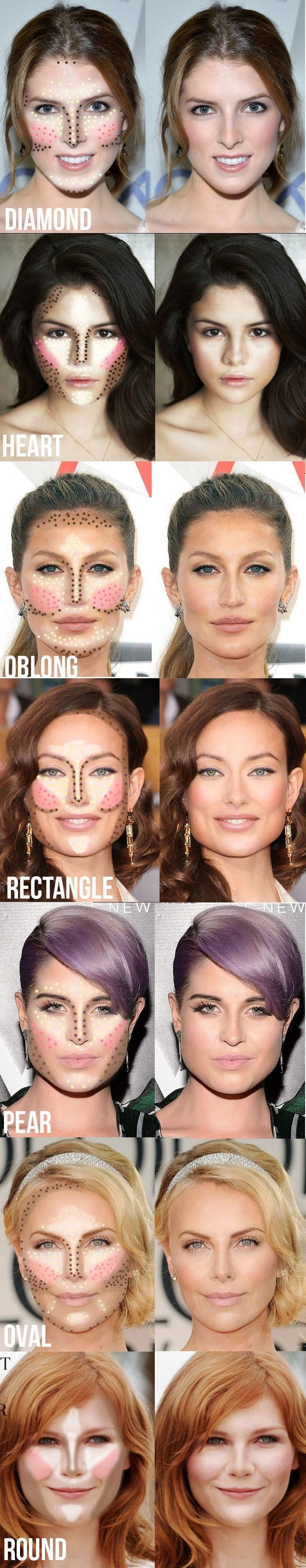 "Highlighting and contouring guide for your face shape. What a nice little ""cheat sheet""."