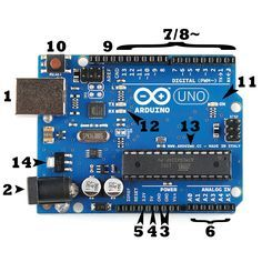 What is an Arduino? Description and detail of the microcontroller.