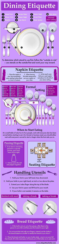 best 25 dining etiquette ideas on pinterest. Black Bedroom Furniture Sets. Home Design Ideas