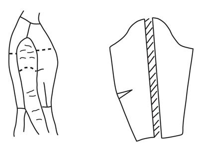 Illustration depicting pattern alteration of bodice for large arm