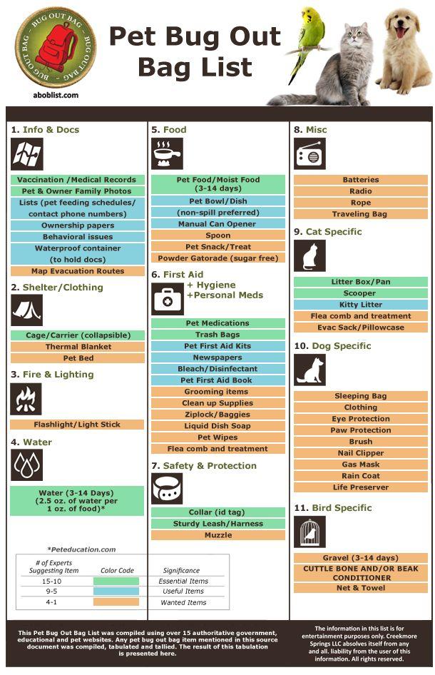 Les 42 meilleures images à propos de Survivalist sur Pinterest - Lire Un Plan De Maison