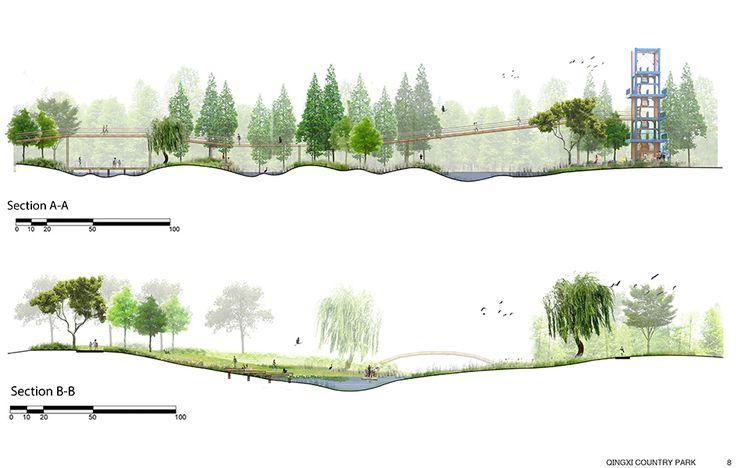 Landscape Design Graduate Program: Landscape Architecture Graduate