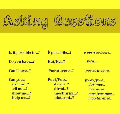How to Be Amazingly Good at Asking Questions - Lifehack