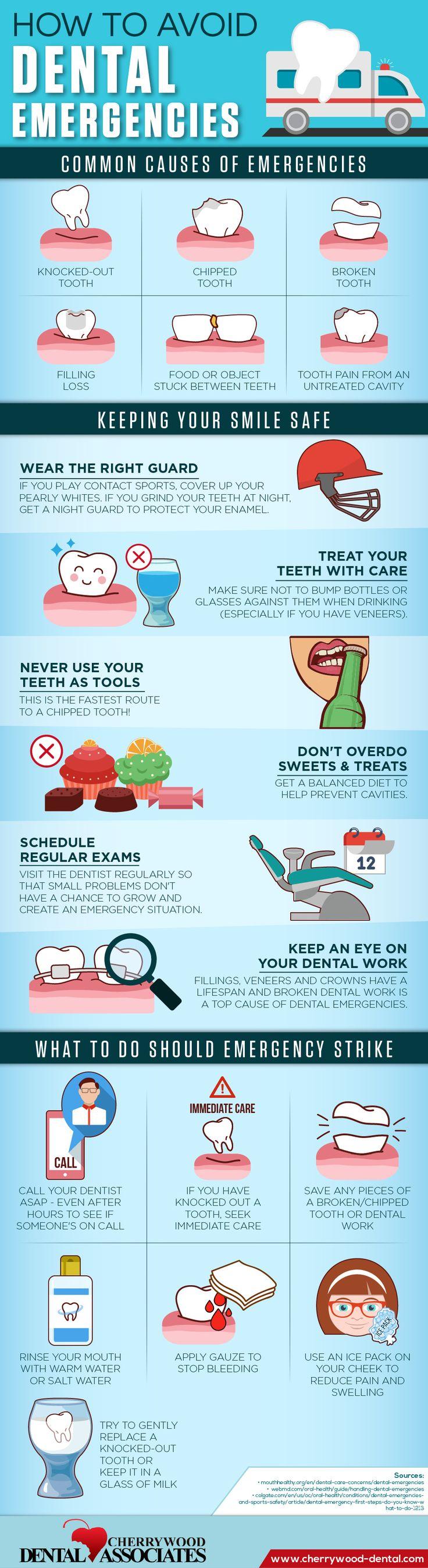 106 best Blog Posts images on Pinterest | Dental care, Dental ...