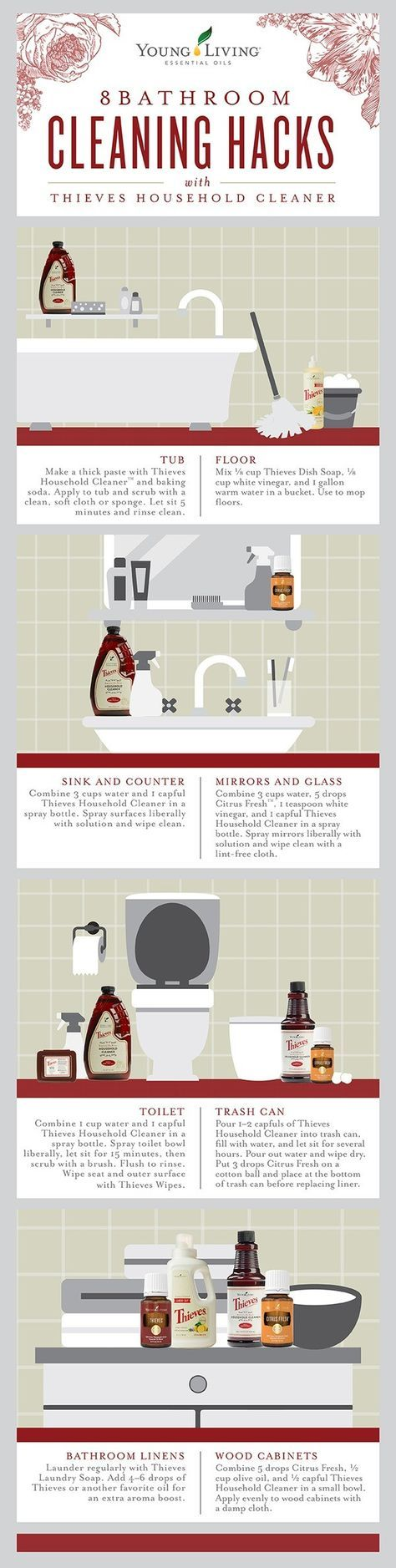8 Bathroom Cleaning Hacks with Thieves Household Cleaner...