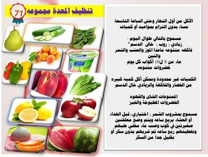 Pin By Azhar Aldaghry On رياضة و خلطات للتنحيف Radish Vegetables Food