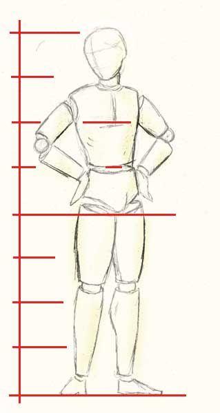 Der menschliche Körper – so etwas wie ein Anatomie-Tutorial (Wiki) – Animexx.de