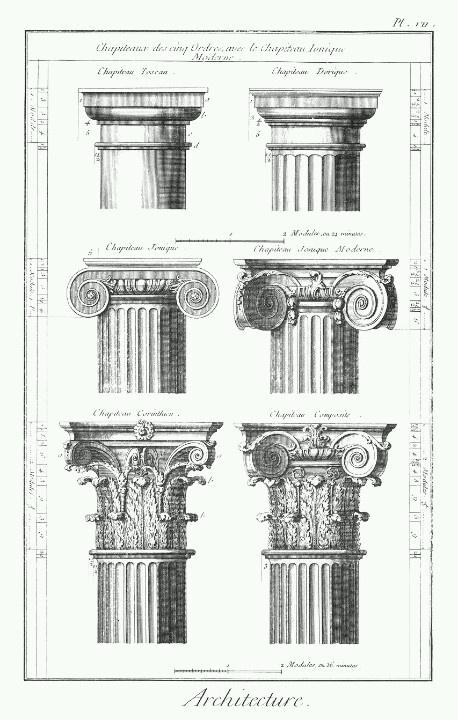 Óredenes clásicos;Dórico,Jónico y Corintio.Arte Griego.