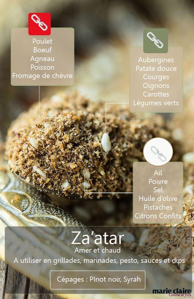 Le za'atar vous connaissez ? Tout sur ce mélange d'épices moyen oriental