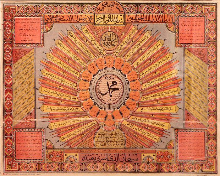 """Tatar """"Shamail"""". Благословенный свет, сотворение и имена пророка Мухаммеда."""