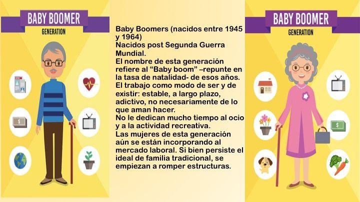 Descripci 243 N De La Generaci 243 N Baby Boomers Generaci 243 N
