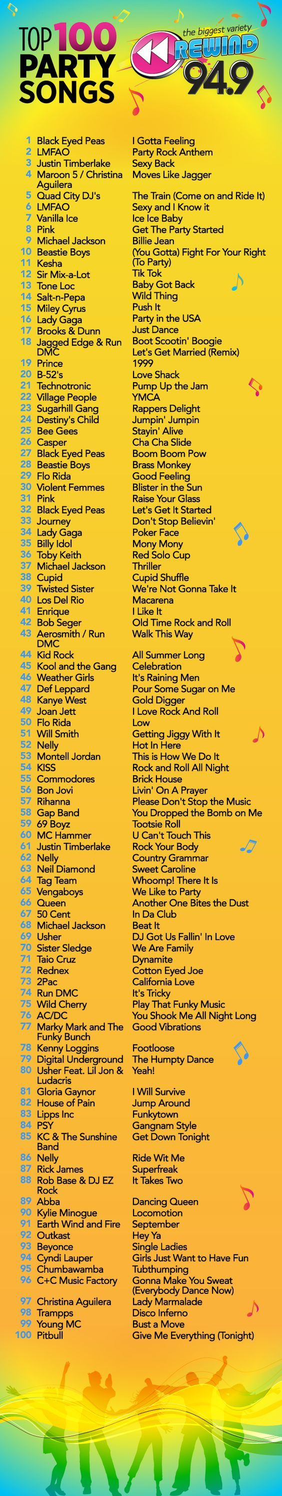 Top 100 Party Songs @Amanda Snelson Taylor: might be a good list to pick from for your New Year's party: