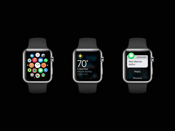 Apple Watch hands-on review plus news, specs, price and release date info [Smart Watches: http://futuristicshop.com/category/smart-watches-wearable-electronics/]