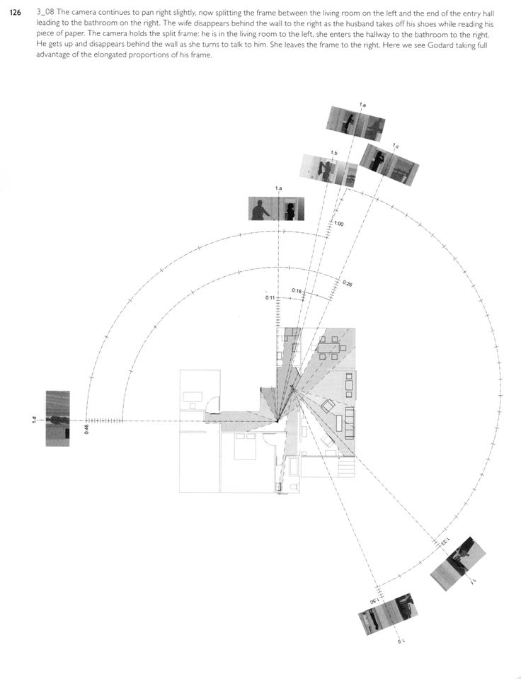from cinemetrics by mcgrath+gardner. plan diagram links distant view to location, cone of vision and time: