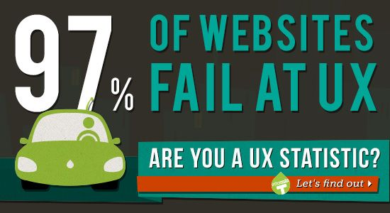 97% of Websites fail at User Experience