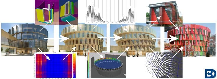 Building Optimization | Simulation methods in conceptual stages