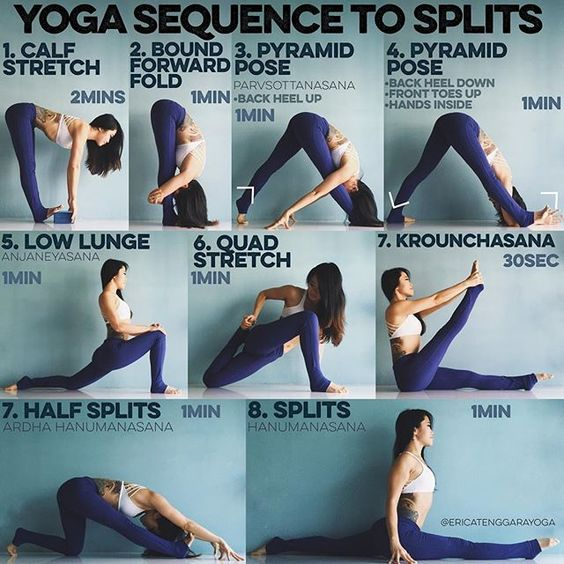 YOGA SEQUENCE TO SPLITS/HANUMANASANA This sequence may not get you to the splits instantly but they are some stretches to help you along the way. I suggest doing this after a proper warm up. A few Sun A's and Sun B's etc. this is not so much a f