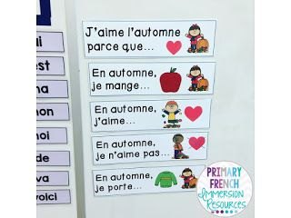 Primary French Immersion Resources: Fall sentence starters
