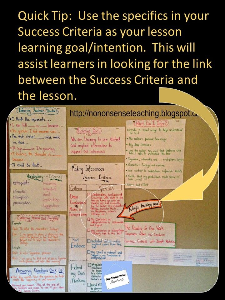 Make obvious links and provide clear expectations for learners. Create detailed Success Criteria and use these specifics as lesson learning goals/learning intentions. Show learners that your lesson has a clear connection to the Success Criteria.