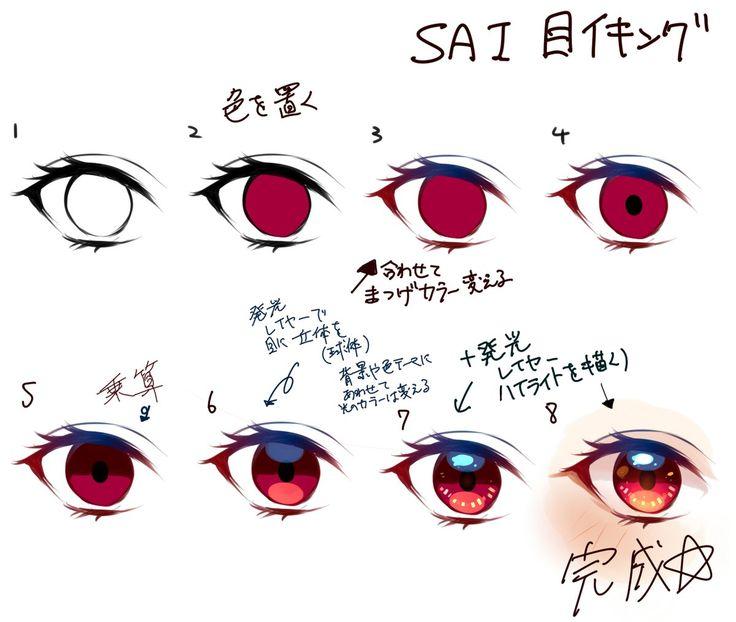 瞳の下側の明るさが何を表現しているかわかった