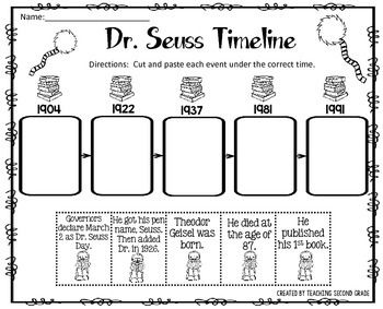 Dr. Seuss ~ Theodor Geisel Timeline Cut and Paste FREEBIE!Please also check out:DR. SEUSS MATH PRINTABLESYou also might want to check out this set of 10 Centers for only $5.00It's a Fan-Tas-Tical Day! 10 Math and Literacy CentersI am pleased to offer this cut and paste activity to you for FREE!This would be great review after your study of Dr.
