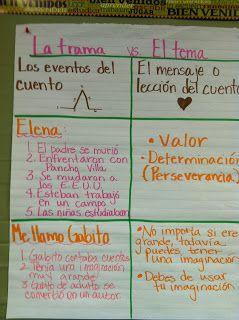 My Bilingual Classroom                                                                                                                                                     More