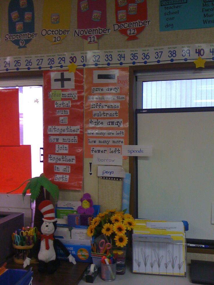 math wall20102011, Math Charts, Math Anchors Charts, Tours 2010 2011, Buckets Fillers, Classroom Tours, Classroom Ideas, Grade Teachers, Classroom Teachers