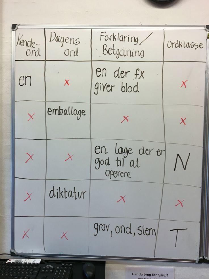 """""""DAGENS ORD"""" i detektiv-form. Min 3. Klasse skulle vha deres dagensord-hæfte udfylde de tomme felter ... En prøvelse i at finde ord, betydninger, ordklasse samt kendeord, men også have skrevet gode og brugbare noter i sit hæfte ... Klassen arbejdede 2&2 ..."""