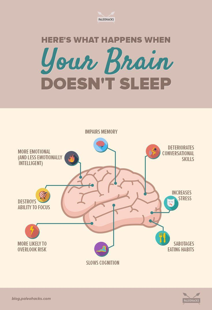 Not getting enough sleep can have serious consequences on your health, including impaired memory, increased stressed and can even shrink your brain. Here's what happens to your brain when you're sleep deprived. For the full article visit us here: http://paleo.co/sleepdeprivedbrain