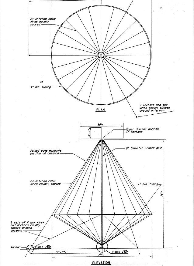 1000  images about ham antennas on pinterest
