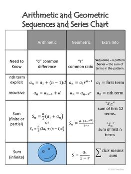 Arithmetic and Geometric Sequences and Series Chart