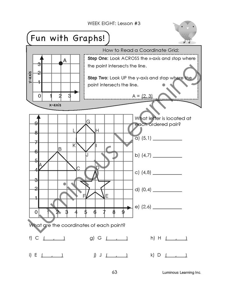 Luminous Learning Summer Math Boosters workbook contains 30 expertly crafted lessons to help students succeed and prepare for the next grade. Built-in supports such as visual aids, step-by-step directions, and clear examples guide students as they practice and master essential math skills. A great resource for students with learning disabilities!